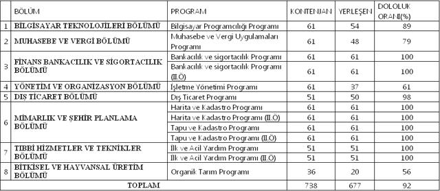 okul_tercih_haber_1