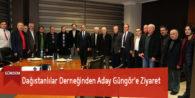 Dağıstanlılar Derneğinden Aday Güngör'e Ziyaret